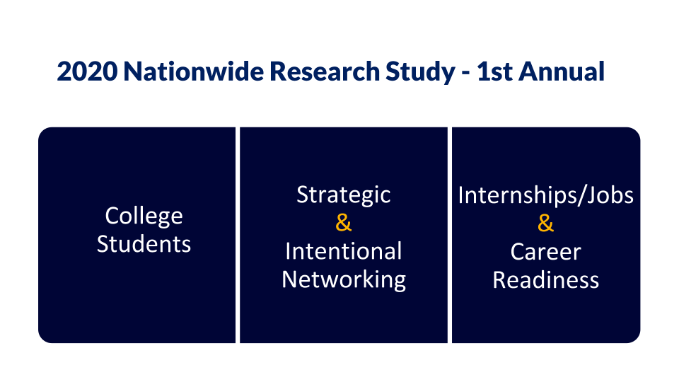 1st Annual 2020 Nationwide Research Study